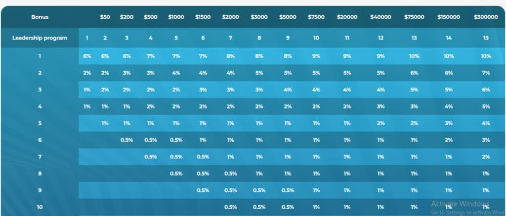 forrise career 1 1024x438 - [SCAM] Forrise Review - HYIP: Giới thiệu nền tảng đầu tư dài hạn forrise.com
