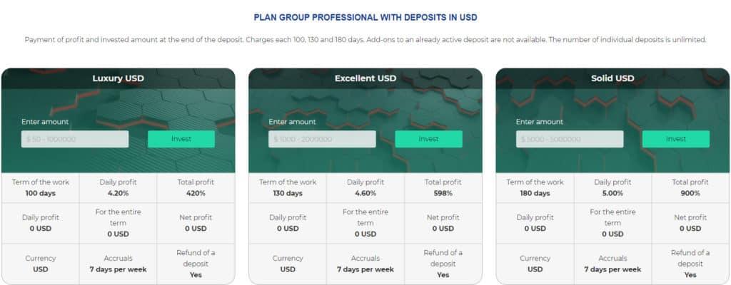 forrise investment plan 3 1024x400 - [SCAM] Forrise Review - HYIP: Giới thiệu nền tảng đầu tư dài hạn forrise.com
