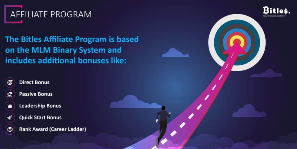 bitles affiliate marketing 1024x516 - [STOP] Bitles Review: Dự án khủng 2020 với hệ sinh thái đầy đủ Bot AI, Token BTL, Giáo dục, Shop, trả thưởng hấp dẫn, lợi nhuận 30%/ tháng. Huyền thoại đã quay lại?