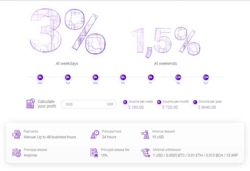 acquire investment plan 1024x701 - [SCAM] Acquire Review - HYIP: Lợi nhuận 3% mỗi ngày làm việc, cho rút vốn sớm!
