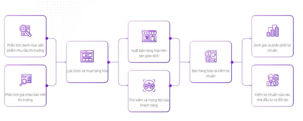 acquire systems 1024x411 - [SCAM] Acquire Review - HYIP: Lợi nhuận 3% mỗi ngày làm việc, cho rút vốn sớm!