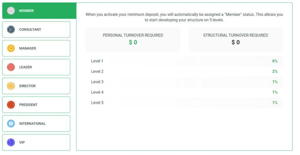 libronic affiliate marketing 1024x530 - [SCAM] Libronic là gì? Có nên đầu tư vào dự án hay không?