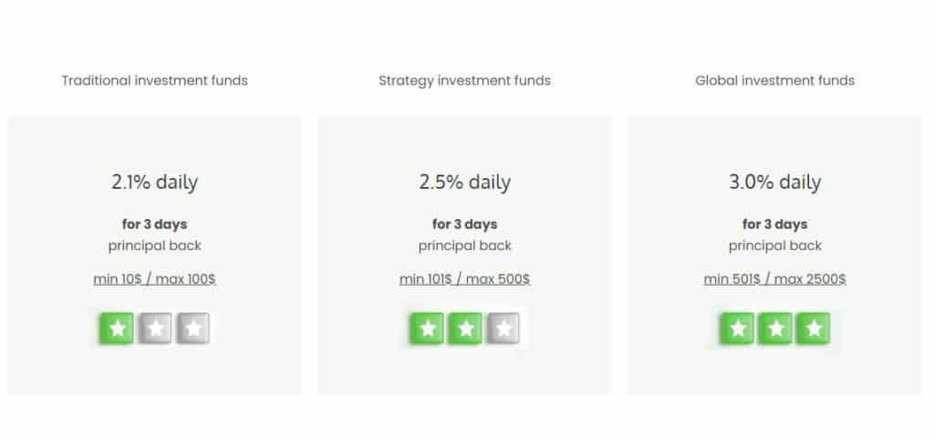 behodl investment plans 1024x480 - [SCAM] Behodl Review - HYIP: Lợi nhuận 2.5%/ ngày trong 3 ngày!
