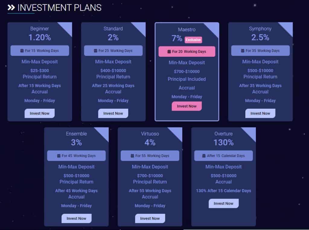 vevo ledger investment plans 1024x762 - [SCAM] Vevo Ledger: Lợi nhuận 1.2% hàng ngày trong 15 ngày làm việc!