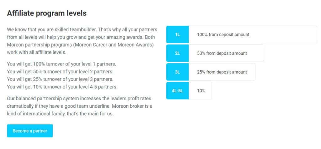 moreon affiliate marketing 1 1024x476 - [SCAM - DỪNG ĐẦU TƯ] Moreon là gì? Đầu tư dài hạn cùng Moreon.io, lợi nhuận lên tới 2.5%/ngày!