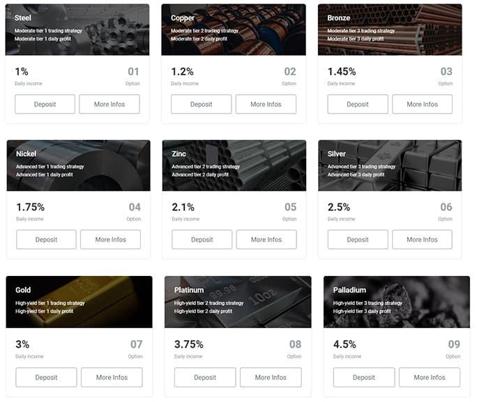 moreon investment plans - [SCAM - DỪNG ĐẦU TƯ] Moreon là gì? Đầu tư dài hạn cùng Moreon.io, lợi nhuận lên tới 2.5%/ngày!