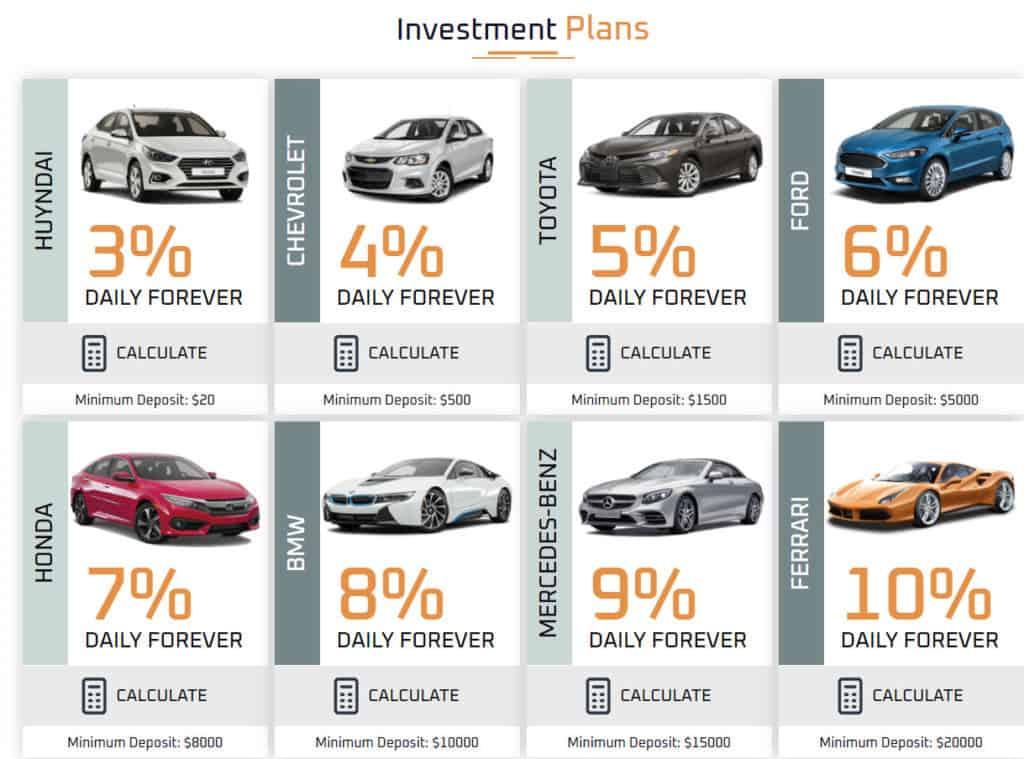 icar digital banner investment plans 1024x759 - [SCAM - DỪNG ĐẦU TƯ] ICar Digital: Dự án kinh doanh cho thuê xe hơi, lãi từ 3% mỗi ngày