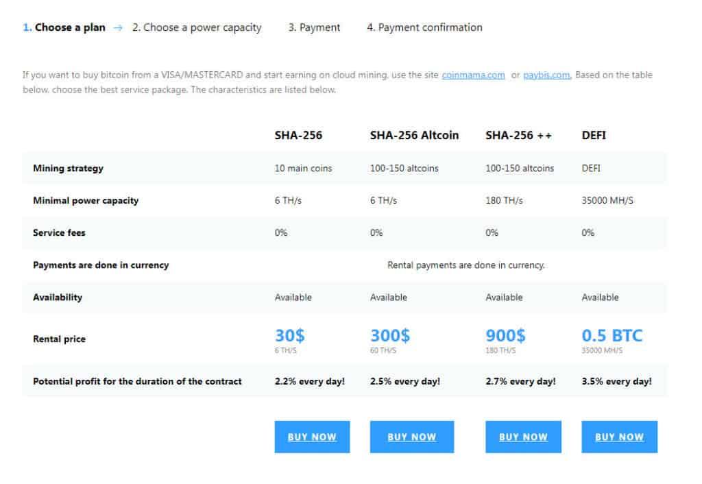 imining investment plans new 1024x706 - [SCAM - DỪNG ĐẦU TƯ] iMining Pro: Dự án đầu tư hấp dẫn, lợi nhuận lên tới 2.5% mỗi ngày!