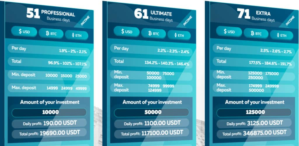 bruxis investment plans 2 1024x500 - Bruxis là gì? Hướng dẫn đầu tư nhận 30% mỗi tháng cùng Bruxis