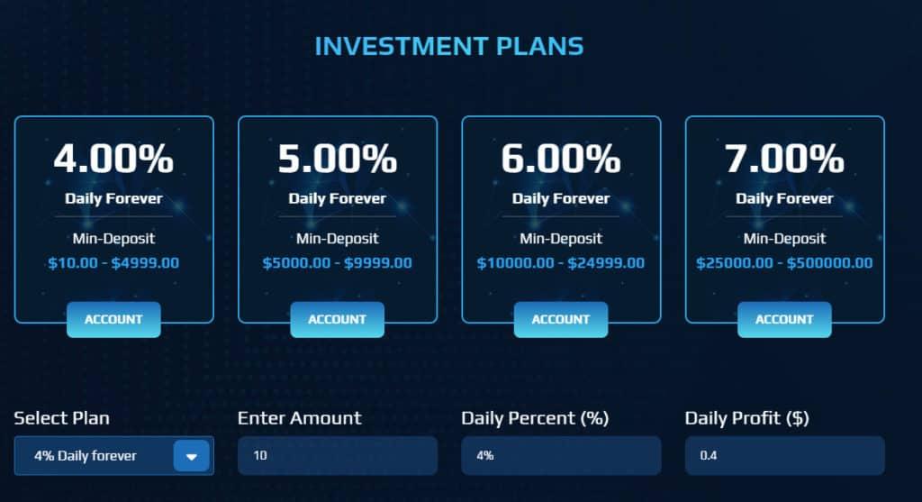 praemcapital investment plans 1024x557 - [SCAM - DỪNG ĐẦU TƯ] Praem Capital: Lợi nhuận 4% hàng ngày và mãi mãi