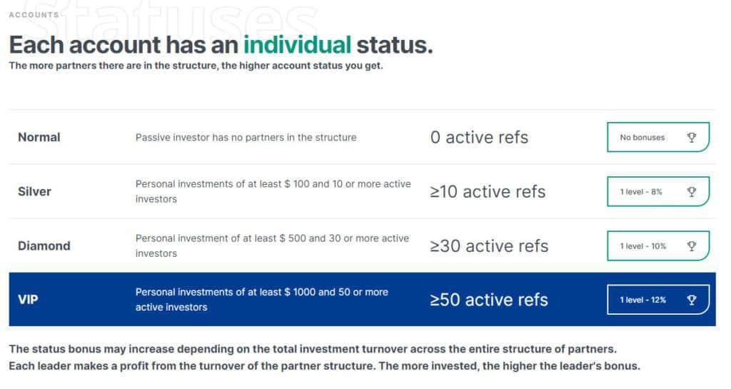ideliver affiliate marketing 1024x545 - [SCAM - DỪNG ĐẦU TƯ] IDeliver: Lợi nhuận 4%/ngày trong 30 ngày!