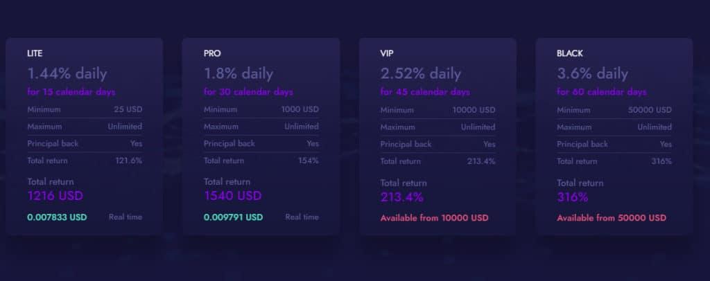 pantera investment plans 1024x406 - [SCAM - DỪNG ĐẦU TƯ] Pantera AI: Lợi nhuận lên tới 3.6%/ ngày, thanh toán tức thì