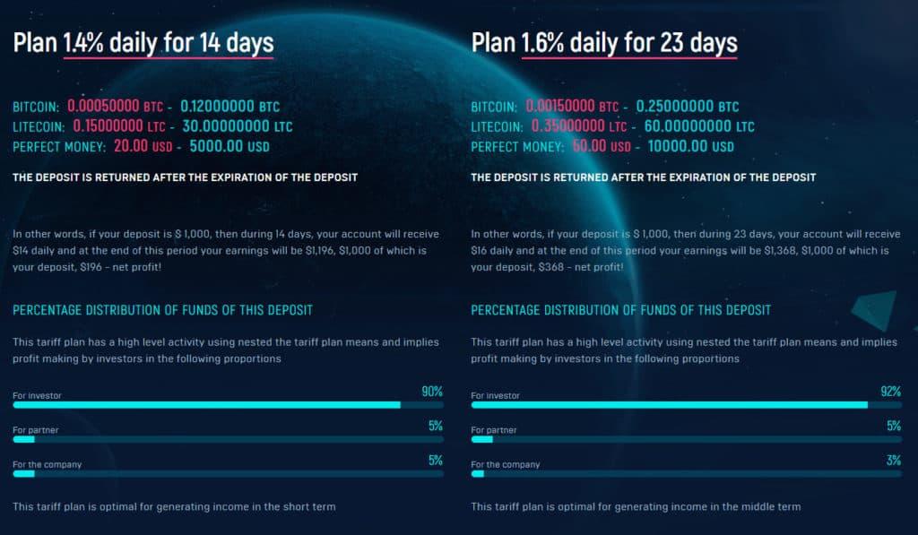 pluribusunum investment plans 1024x597 - [SCAM - DỪNG ĐẦU TƯ] Pluribusunum: Lợi nhuận 1.4%/ ngày trong 14 ngày