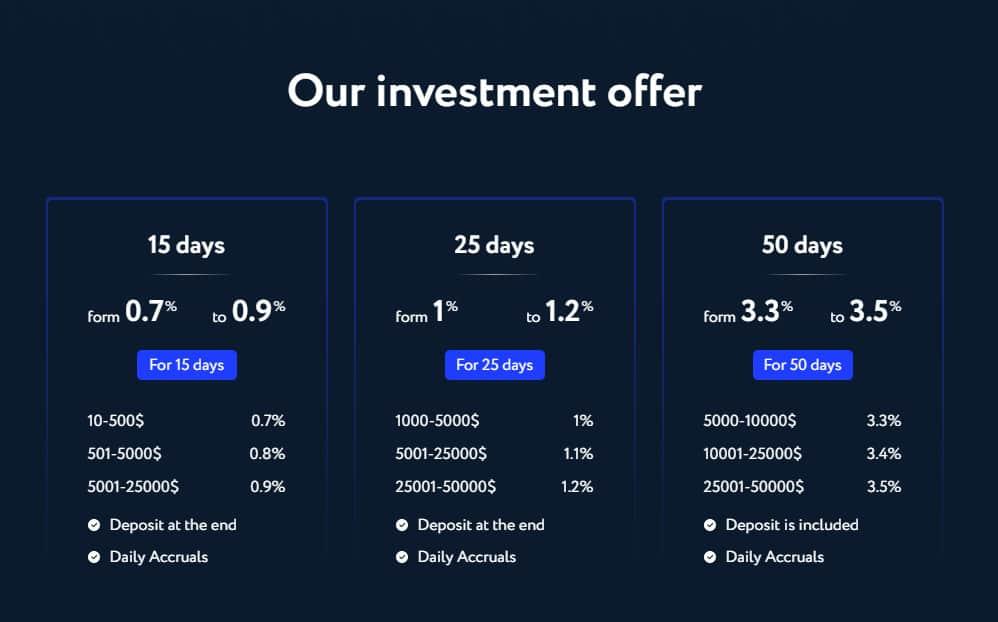 hemlock investment plans - HEMLOCK LLC: Lợi nhuận lên tới 1.2%/ ngày, hoàn trả 3% tiền gửi