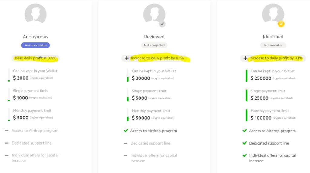 walletex investment plans 1024x571 - [SCAM - DỪNG ĐẦU TƯ] Walletex là gì? Hướng dẫn kiếm tiền cùng ví điện tử Walletex