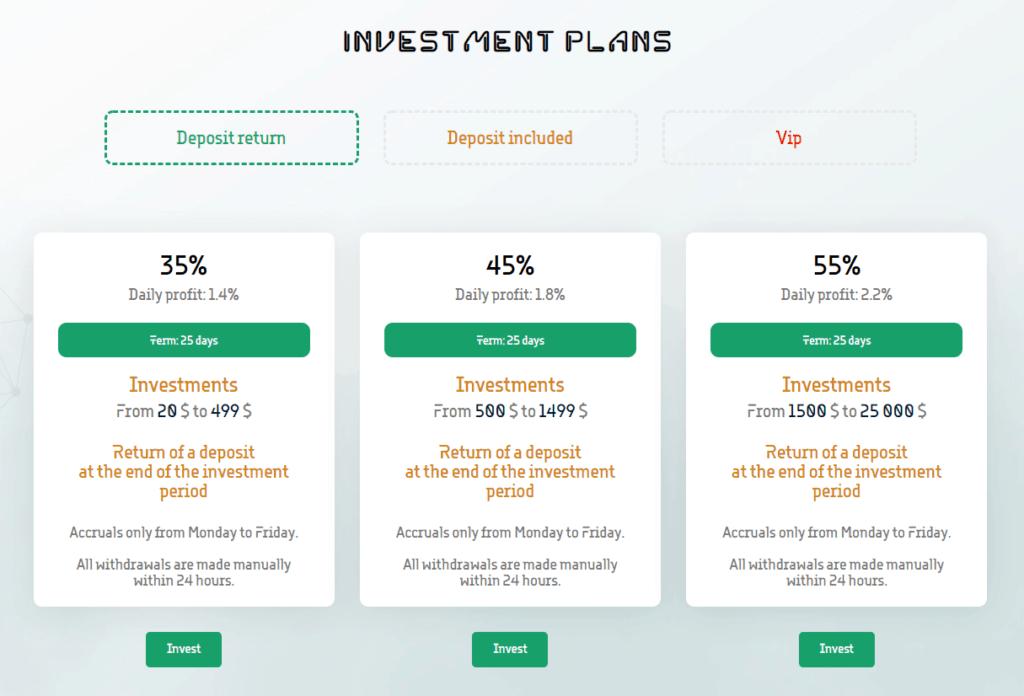 ai medicine investment plans 1024x696 - [SCAM - DỪNG ĐẦU TƯ] AI-medicine: Lợi nhuận lên tới 2.2%/ ngày làm việc, hoàn trả 3% tiền gửi