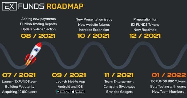 ex funds roadmap